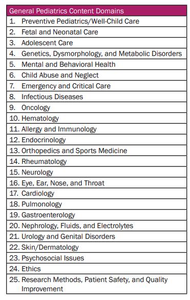 ABP content outline for pediatric exam